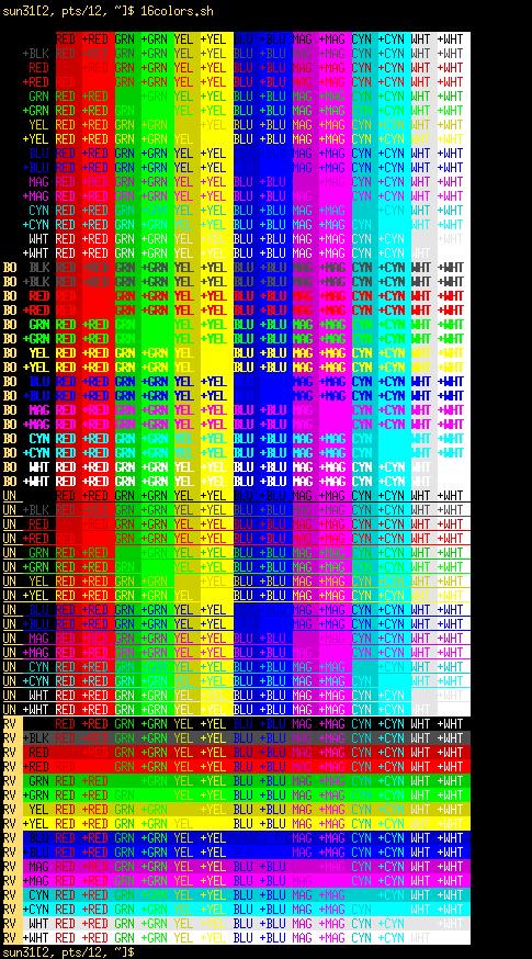 Creating HTML Screenshots from Thomas Dickey's XTerm